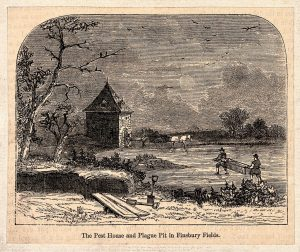 Finsbury Pest House and Plague Pit